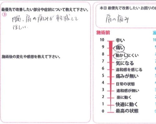 肩が痛い-四十肩・五十肩の原因と治療法-広島で四十肩の治療で有名な整体院の記録13