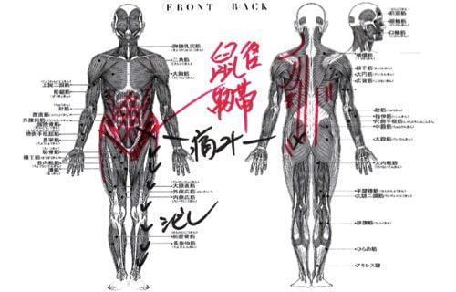 ブロック注射も効かない椎間板ヘルニアの腰の痛みと足の痺れを治す1