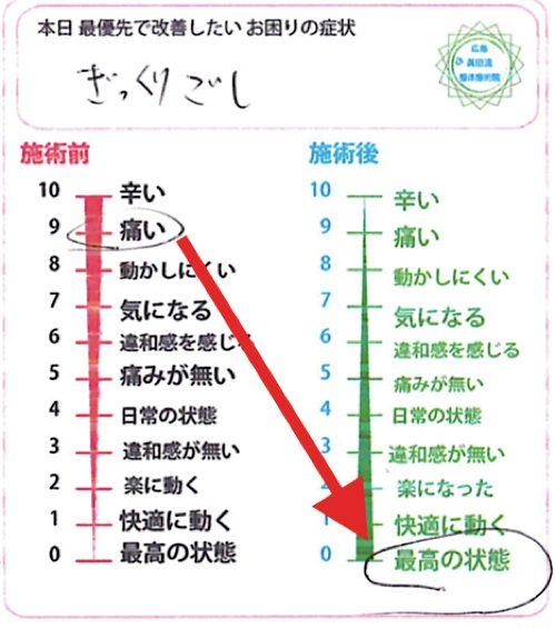 ぎっくり腰-治療-すぐに治る広島の腰痛専門整体院の実例12-1