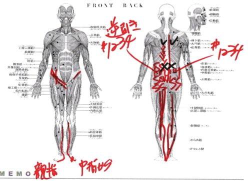 広島「ぎっくり腰」の治療で有名な整体院の治った例0926-8