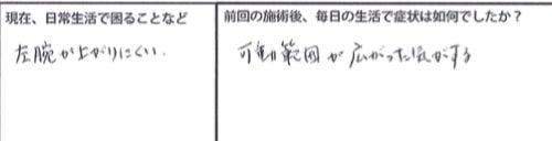広島-四十肩・五十肩の治療で治ると有名な整体院の実例10