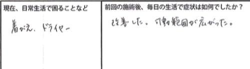 広島-四十肩・五十肩の治療で治ると有名な整体院の実例16