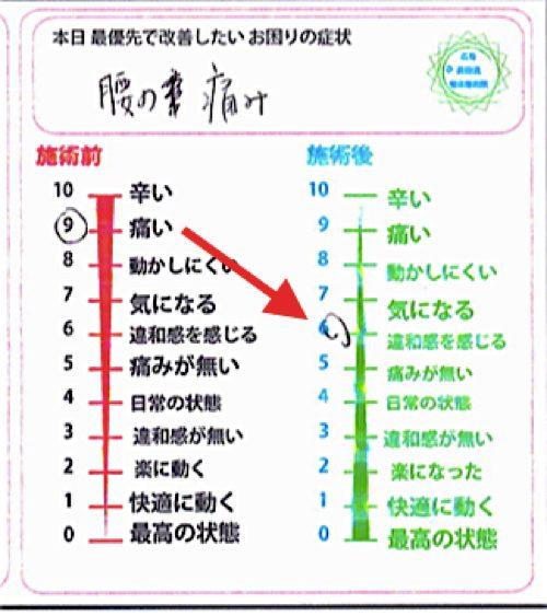 広島-椎間板ヘルニア治療-ヘルニアが治ると有名な整体院10