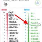 脊柱管狭窄症の原因と治療方法_広島の腰痛専門士の整体院