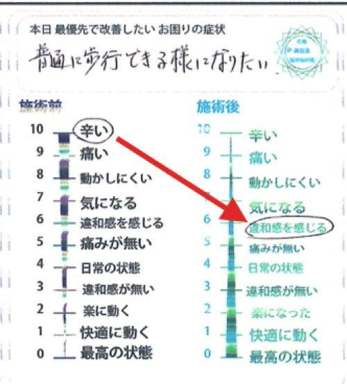 くしゃみで「ぎっくり腰」になった際の治療-広島で腰痛-ぎっくり腰の治療で有名な整体広島眞田流の実例11